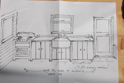 Retirement and kitchen renovation
